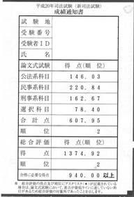 新司総合結果.jpg